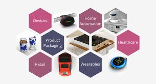 home automation logo design product development research and design axiom consulting