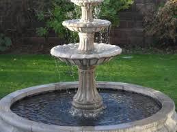 Garden Fountains And Outdoor Decor Corsini Wall Fountain Garden Fountains Outdoor Decor Large