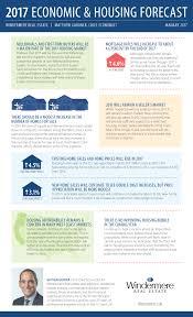 economists predict home value appreciation through 2017 to matthew gardner s 2017 economic housing forecast windermere