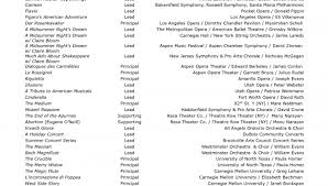 Opera Resume Template Theater Resume Example Link To Sample Acting Resumes Shining