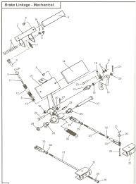 club car golf cart battery wiring diagram tags club car wiring