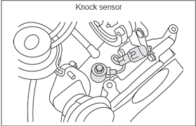 p0325 jeep grand subaru knock sensor questions answers with pictures fixya