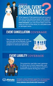 what is special event insurance