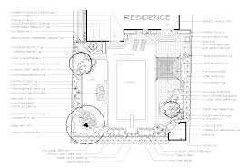 dynascape landscape design software reviews bathroom design 2017