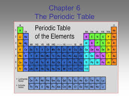 periodic table science book chapter 6 the periodic table ppt video online download