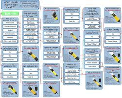 Speed Of Light In A Vacuum Amazon Com Laube Ivac Vacuum Clipper 2 Speed Kit Pet Supplies