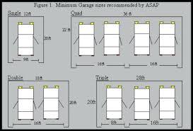 garage dimensions standard garage size garage door opening sizes standard garage size
