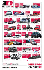 nissan skyline through the years nissan u0027s nismo celebrates 30 years of excellence business insider