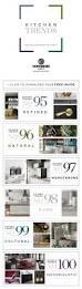 best 25 kitchen trends 2017 ideas on pinterest kitchen trends