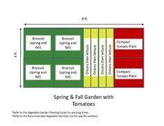 Fall Vegetable Garden Ideas by Garden Plan 20 X 40 Plan Vegetable Garden Pinterest Garden