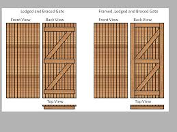 Wooden Gate Security Tarmecfencingandgatescouk - Backyard gate designs