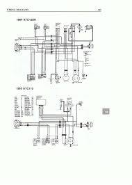 chinese 4 wheeler wiring diagram in loncin 110 wiring diagram