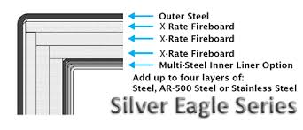 Gun Safes  Fire Resistant Safes Made In USA - Silver eagle furniture