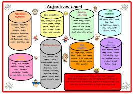Categorizing Worksheets Adjective Chart Worksheet Free Esl Printable Worksheets Made By
