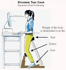 Standing Desk Feet Hurt Great Infographic Showing Simple Things To Keep In Mind When