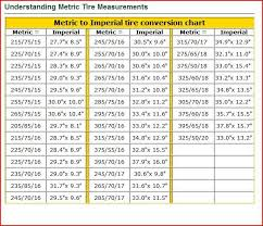 Tire Conversion Chart Motorcycle Best 25 Imperial To Metric Conversion Ideas On Pinterest