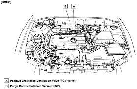 hyundai accent 2009 check engine light i a 2005 hyundai accent with a dtc 441 any ideas
