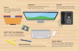 Office Desk Organization Ideas Amazing Of Beautiful Desk Infographic At Office Organiza 5547
