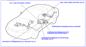 2000 honda accord fuel filter honda accord why is there gas smell coming from car honda tech