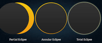 solar eclipse facts interesting facts about total solar eclipses