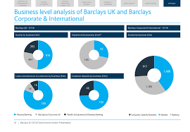 Barclays Credit Card Business Form Fwp Barclays Plc Filed By Barclays Plc