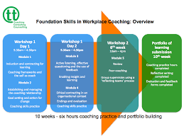 Counselling Skills For Managers Foundation Coaching Skills Dr Trish Turner Coaching Counselling