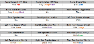 ford focus electric subwoofer wiring diagram ford free wiring