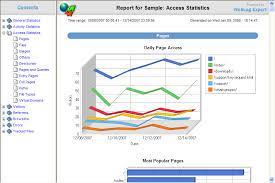 nginx access log analyzer freeware log analyzer