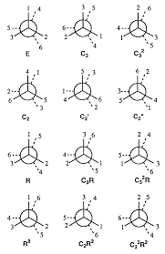 symmetry arguments in chemistry