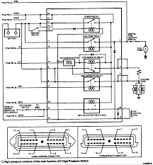 wiring diagrams 1996 taurus car club of america ford taurus forum