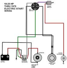 wiring diagram white starter solenoid in for lawn mower