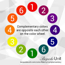 complementary colors how complementary colors work in menswear guide to color for men