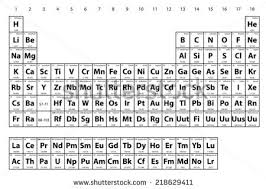 The Elements Of The Periodic Table Periodic Table Of Elements Download Free Vector Art Stock