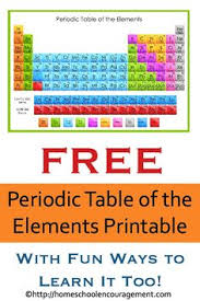 Periodic Table With Charges Download A Printable Periodic Table Of Elements With Names Atomic