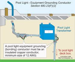 grounding vs bonding part 11 of 12 electrical construction