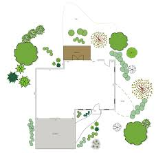 landscape design ideas lucidchart