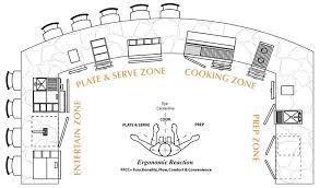 Kitchen Renovation Floor Plans Kitchen Design Planning Extraordinary Design 10 Great Floor Plans