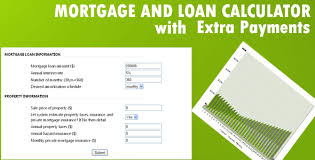 Estimate Mortgage Rate by Mortgage Loan Calculator With Payments By Jlords Codecanyon