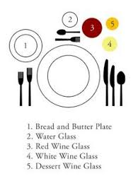 water glasses on table setting table setting diagram water glass table setting part 16 formal