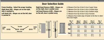 Interior Door Width Code by Security Doors Door And Door Frames Grainger Industrial Supply