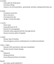 Wedding Decor Checklist Eat Drink And Be Married Your Destination Wedding Checklist
