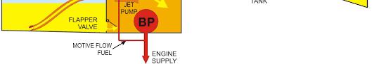 dassault falcon 900ex easy systems summary pdf
