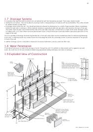 Basement Tanking Methods - how to build a besser block wall apc