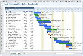 Gantt Template For Excel Create A Gantt Chart In Excel From Calendar Data