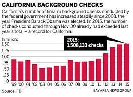 how many guns were sold on black friday california u0027s gun sales break records u2013 the mercury news