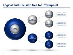 decision tree templates trees products and decision tree
