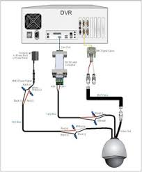 100 wiring diagram for ip camera wireless camera systems