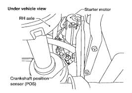 i need to change a starter on a 2004 nissan sentra 1 8 where is it