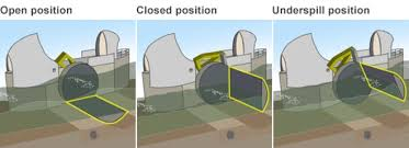 thames barrier failure the thames barrier is it still fit for purpose unda consulting