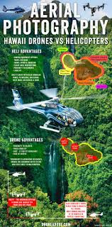 Hawaii best travel camera images 64 best hawaii infographics images infographics jpg